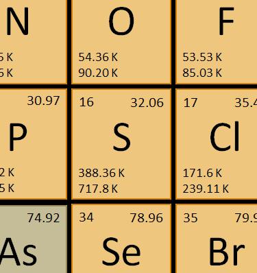 sulphur.png